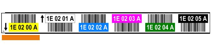 ONE2ID stellinglabel kleuren barcodes