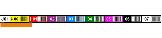 ONE2ID label met kleurcodering draagarmstellingen magazijn
