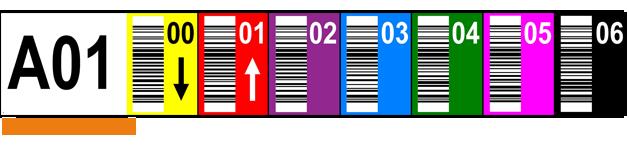 ONE2ID barcode label magazijnstelling met kleurcodering