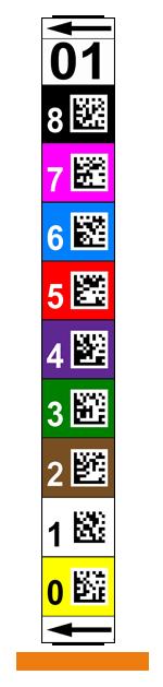 ONE2ID magazijnlabels stellinglabels met kleur
