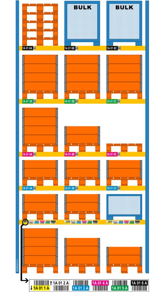 ONE2ID barcode labels magazijnlabels met kleur