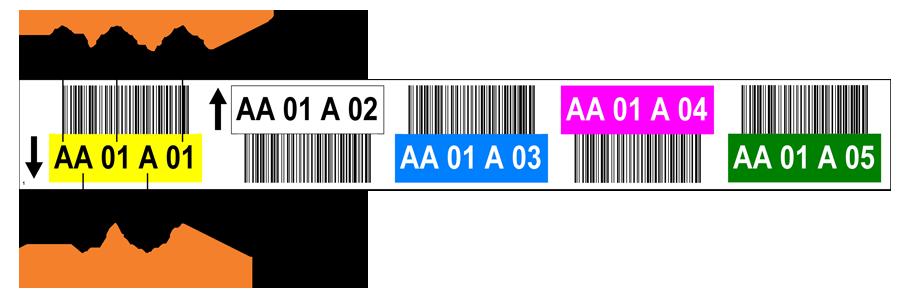 ONE2ID magazijnlabels met kleuren en barcode