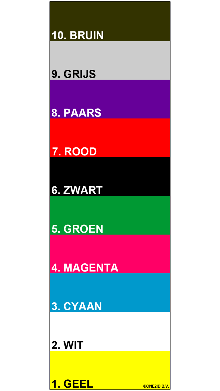 ONE2ID barcode labels magazijnlabels met hoogtekleuren