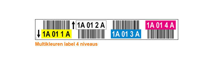ONE2ID Rack labels barcode scanning 4 levels
