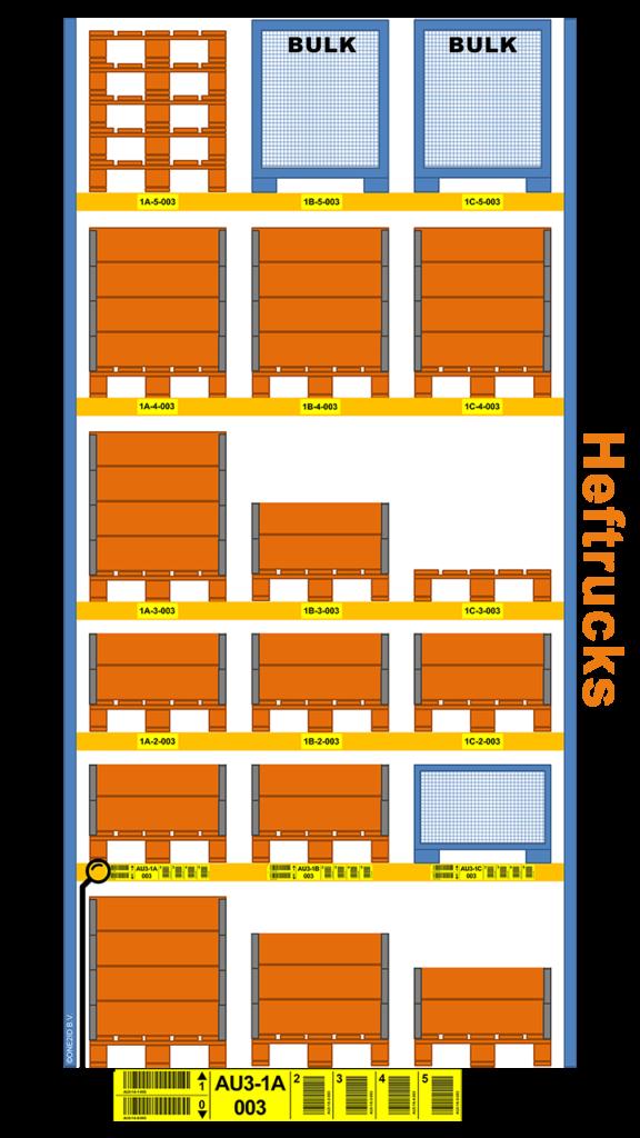 ONE2ID Gele stellinglabels met barcode magazijnlabels