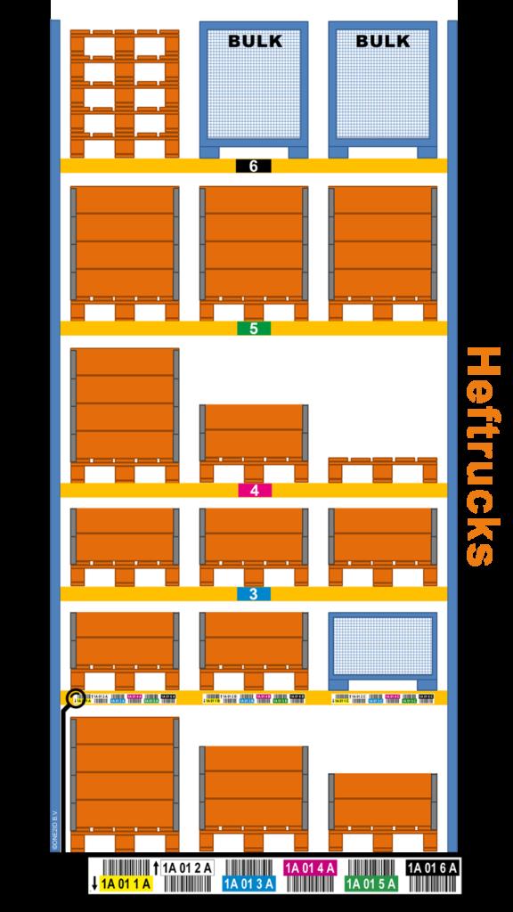 ONE2ID Palletstelling labels met kleur heftrucks magazijnlabels