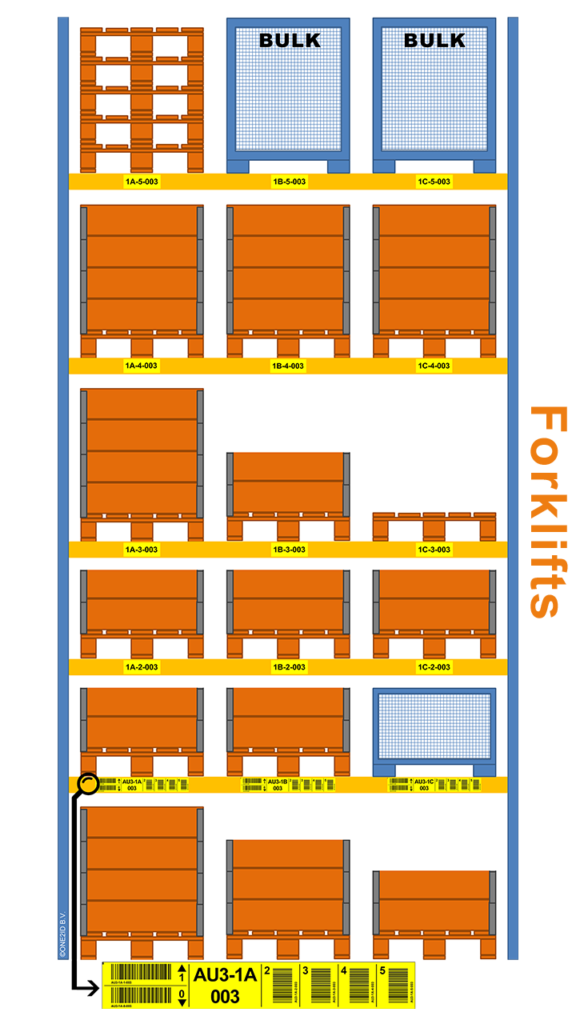 ONE2ID Yellow warehouse pallet racking labels